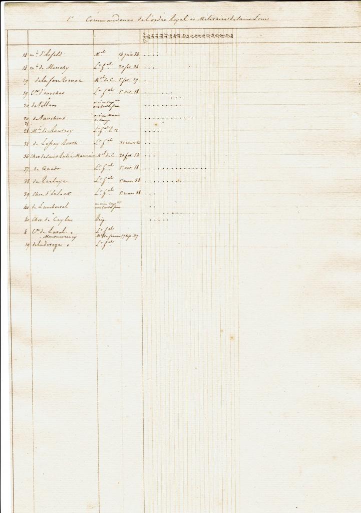 Ordre royal et militaire de Saint-Louis 556247scan6