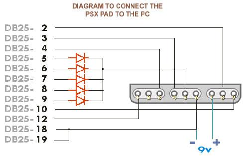 [HELP] Des touches de ma DualShock 2 ne répondent plus :( 566272diagram