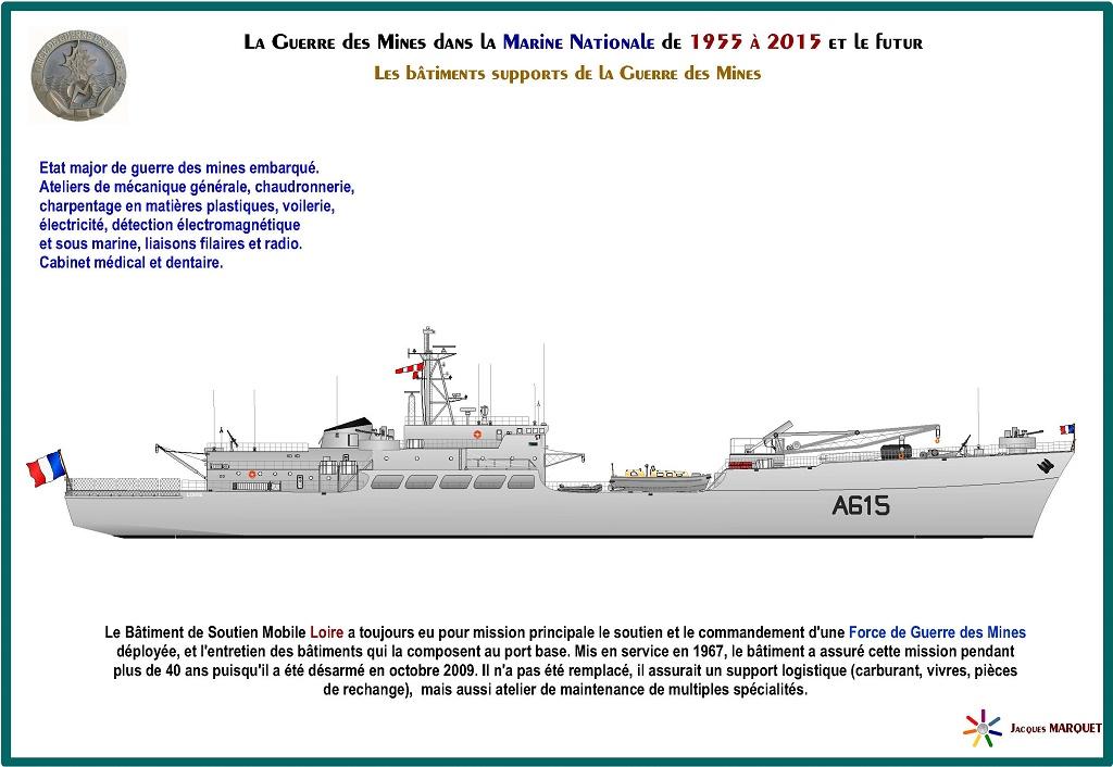 [Les différents armements de la Marine] La guerre des mines - Page 3 567956GuerredesminesPage24