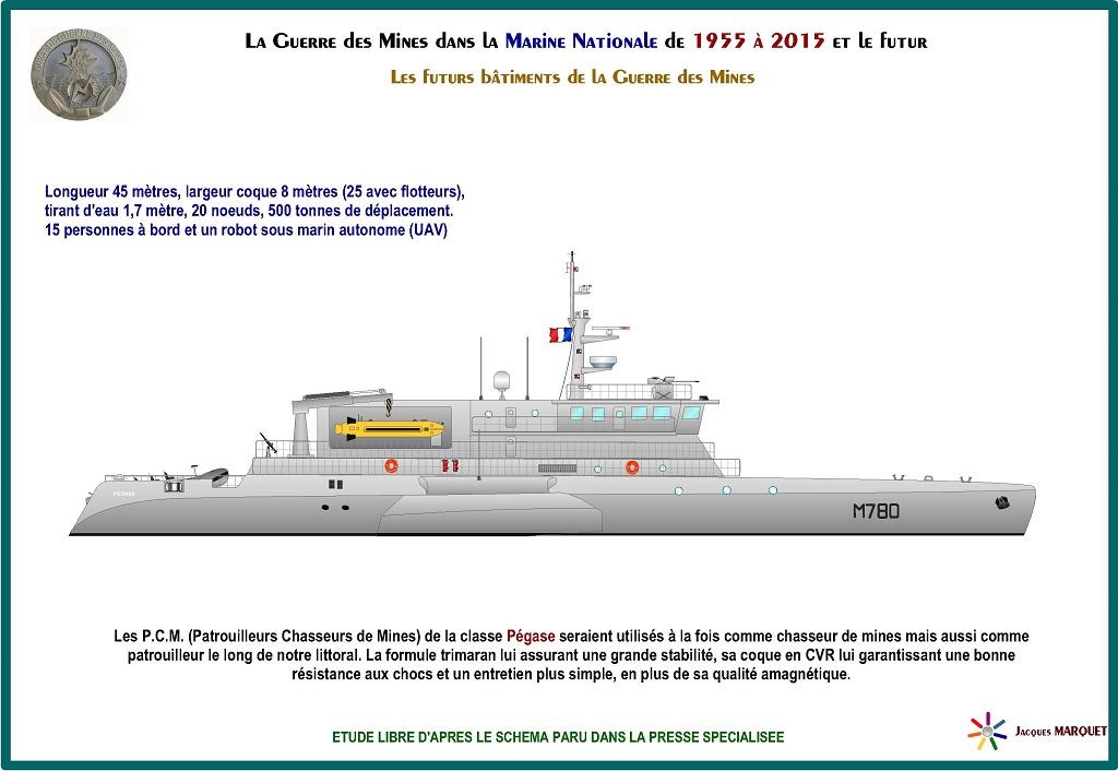[Les différents armements de la Marine] La guerre des mines - Page 3 572211GuerredesminesPage46