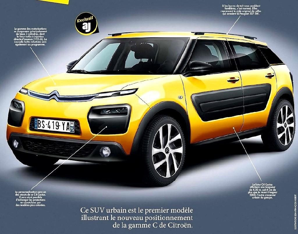 2014 - [Citroën] C4 Cactus [E3] - Page 22 586065c4c10