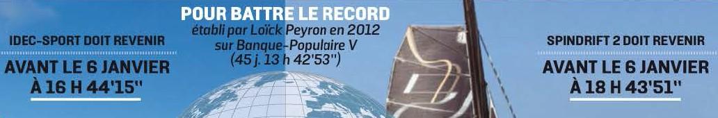 Francis Joyon autour  du monde ........en équipage - Page 7 592230ScreenHunter1056Jan021022