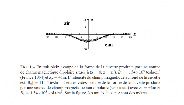 2010: le 15/02 à 21h30 - Ovni en Forme de triangle - le Breuil - Saône-et-Loire (dép.71) - Page 10 596587julie712002