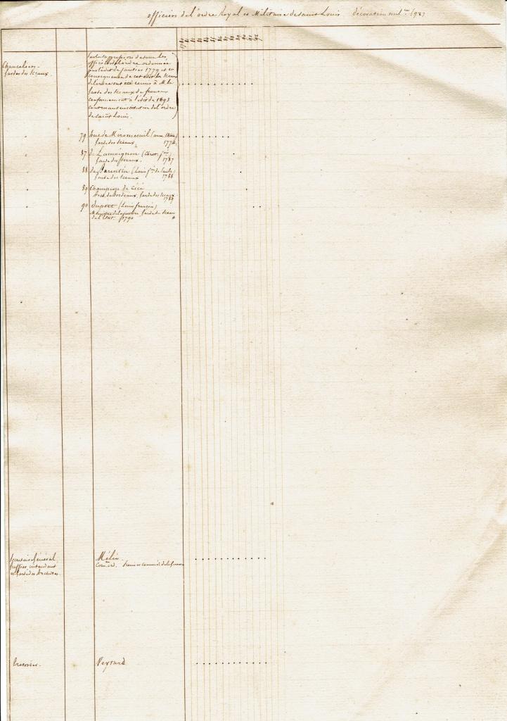Ordre royal et militaire de Saint-Louis 598534scan2