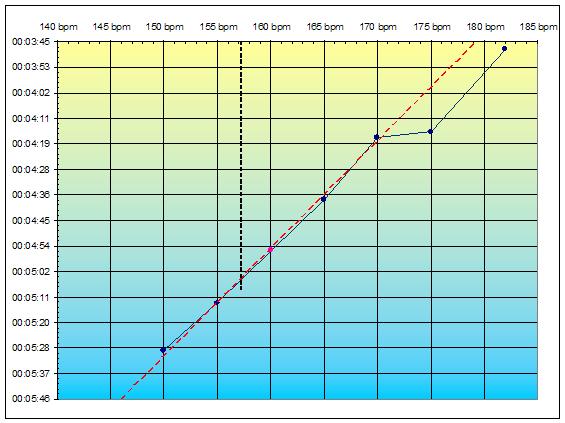 """bladerunner ---) marathon de Nantes 3h06'36"""" : objectif atteint 603470Bladerunner23nov201214"""