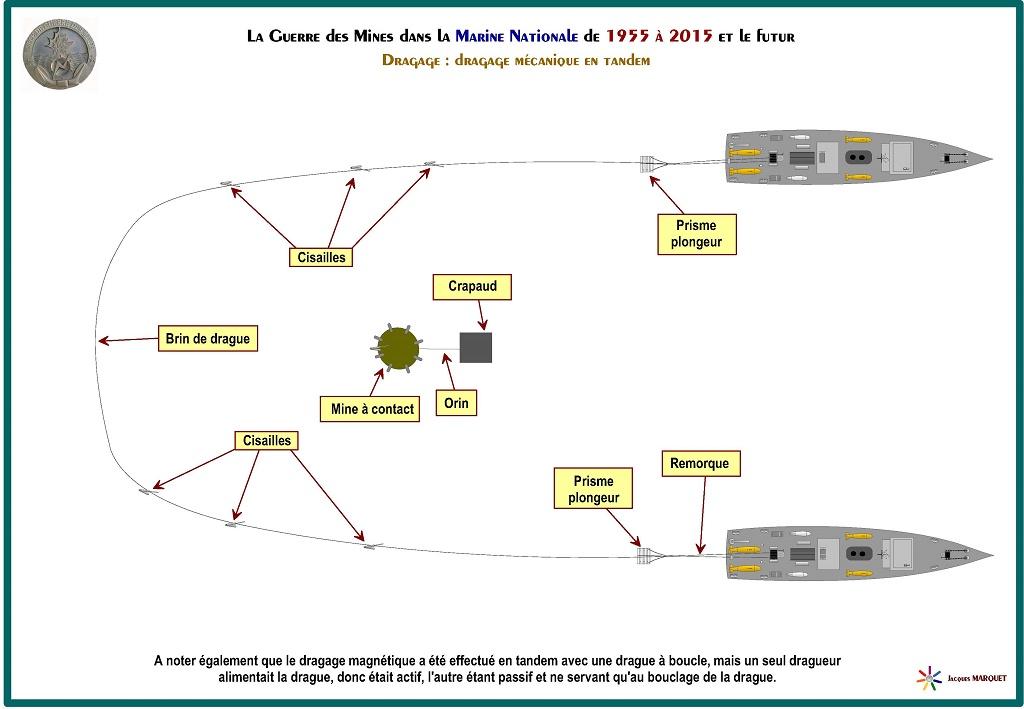 [Les différents armements de la Marine] La guerre des mines - Page 3 605234GuerredesminesPage10
