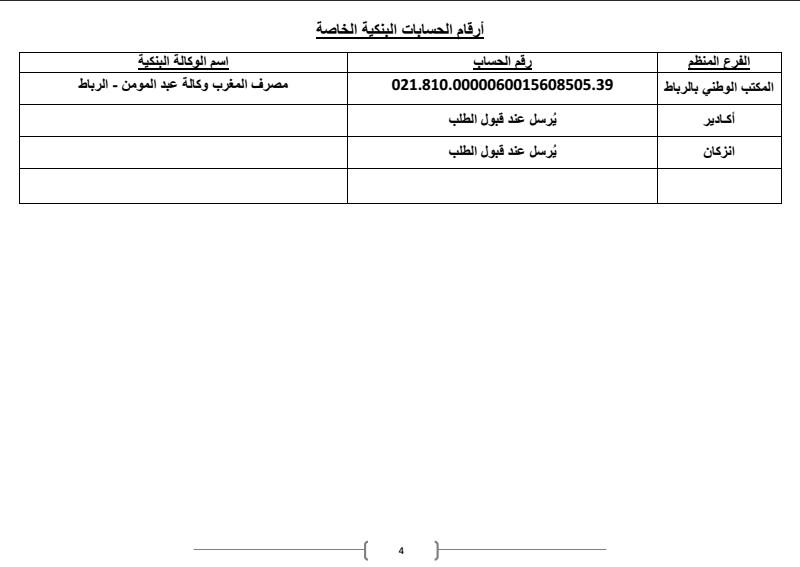 عناوين واثمنة اقامات مؤسسة الاعمال الاجتماعية للتعليم  617524160116084