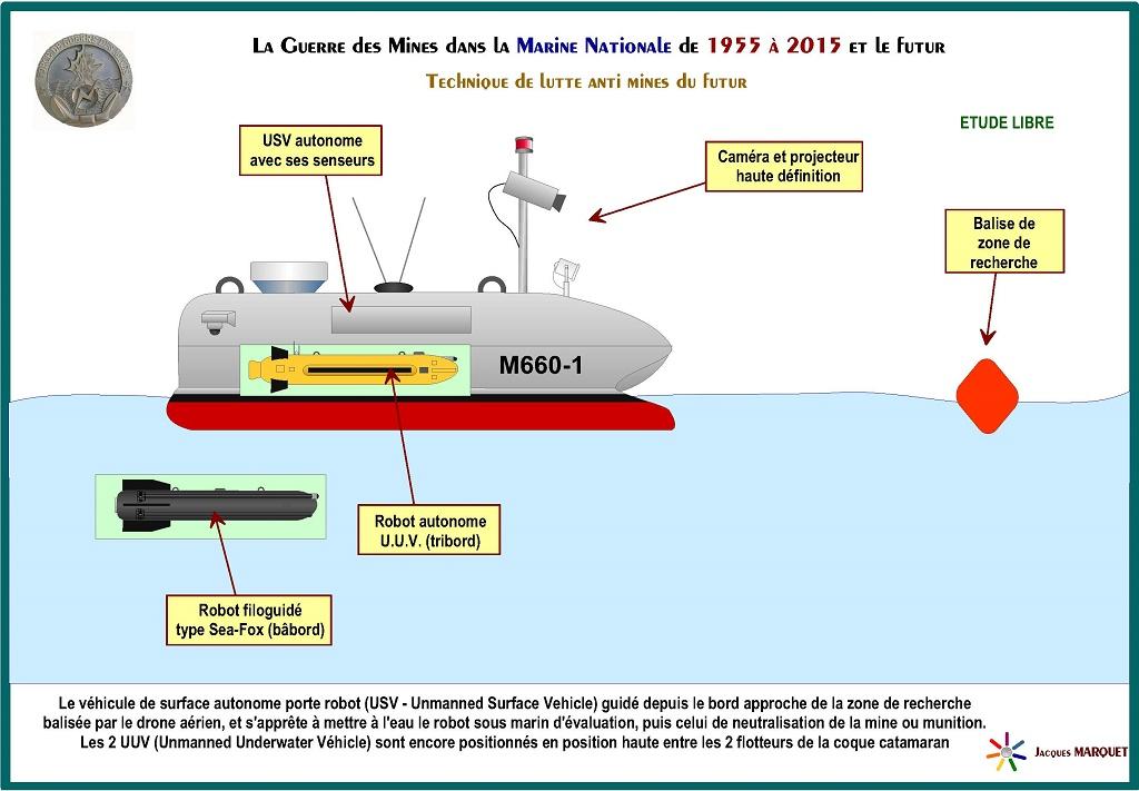 [Les différents armements de la Marine] La guerre des mines - Page 3 619873GuerredesminesPage40