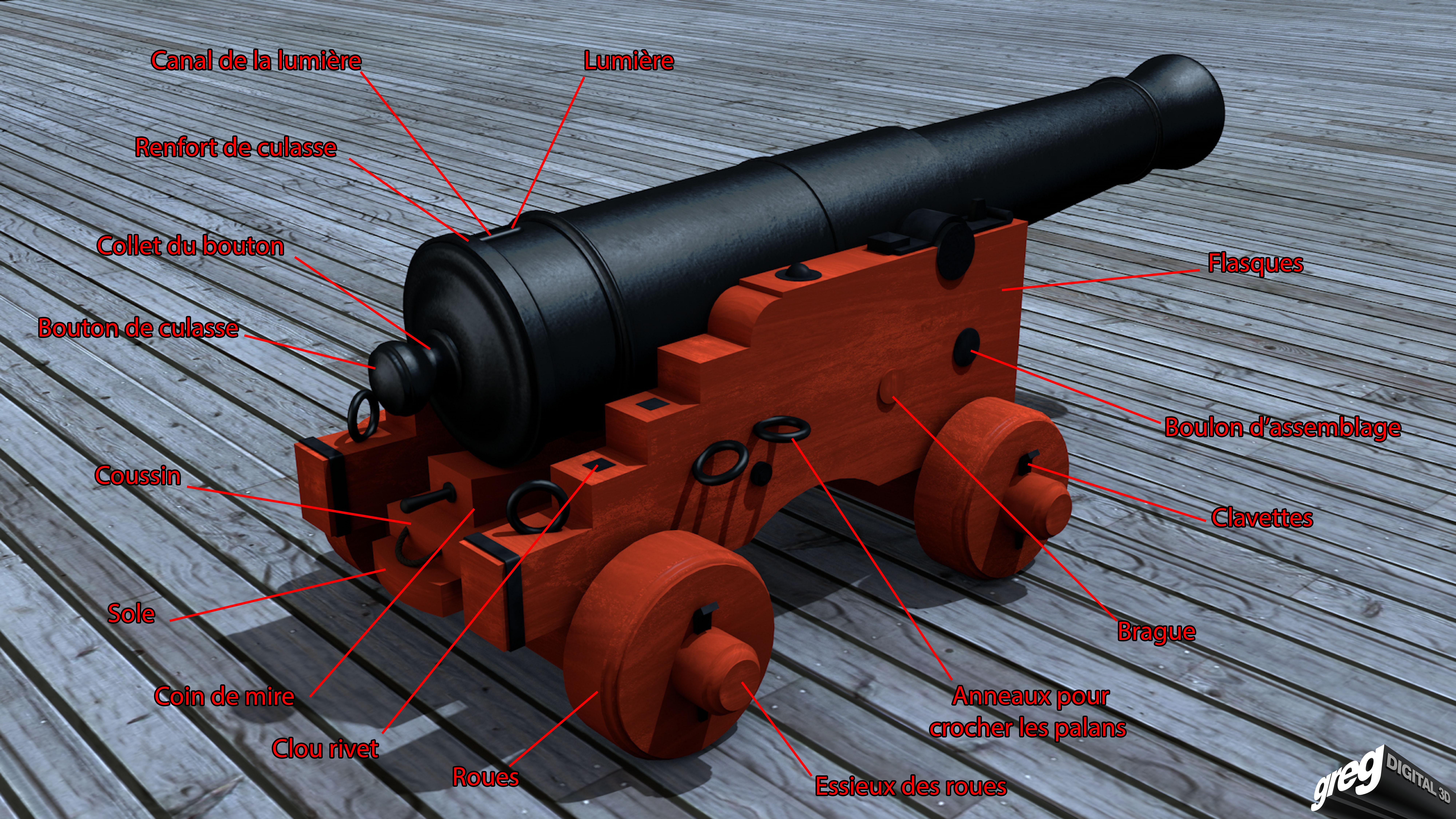 Frégate 36 canons XVIII° [Création 3D] par Greg_3D - Page 3 624748CanonsLexiques2