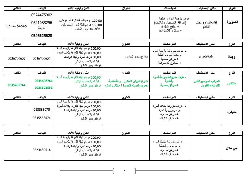 عناوين واثمنة اقامات مؤسسة الاعمال الاجتماعية للتعليم  643456160116082