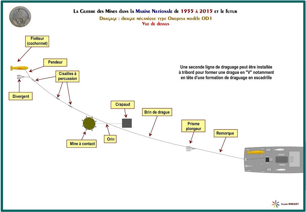 [Les différents armements de la Marine] La guerre des mines - Page 3 646159GuerredesminesPage08