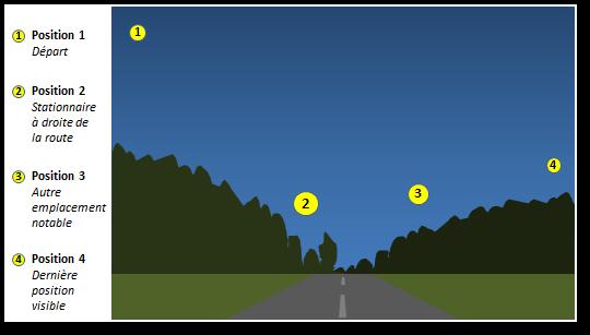 1976: le 20/07 à 21H30 22H -sphère lumineuse - Lieu dit Fackenthal (67)  - Page 2 650178PANFackenthal1976shmaaperuombr