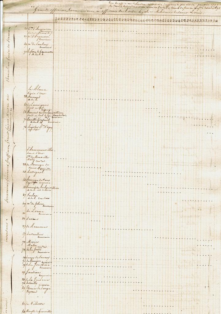Ordre royal et militaire de Saint-Louis 653936scan3