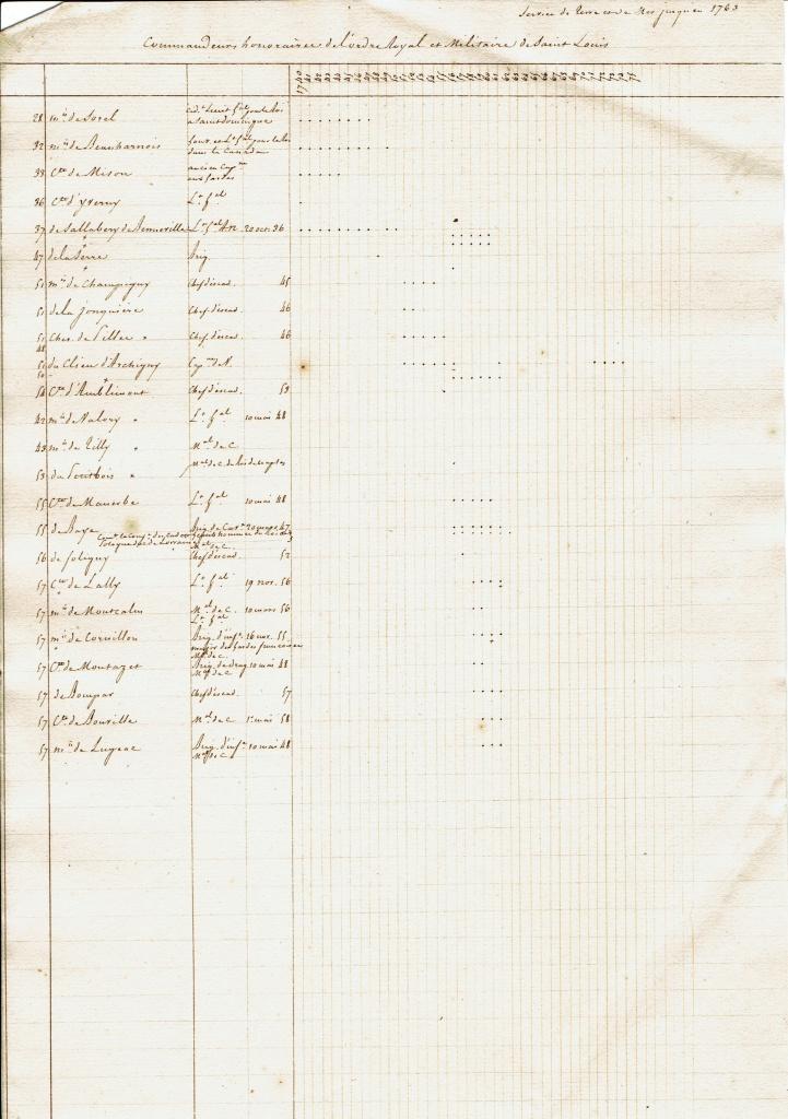Ordre royal et militaire de Saint-Louis 656326scan1