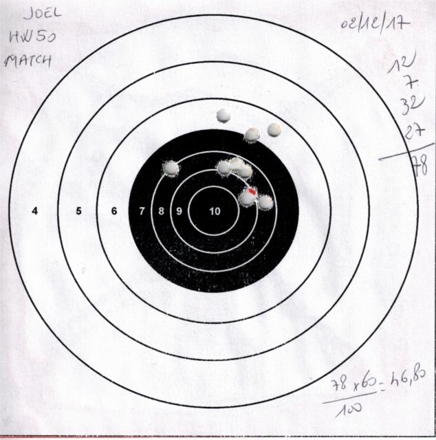 Tests plombs avec carabine Weihrauch HW50S 656940HW50GAMOMATCH2