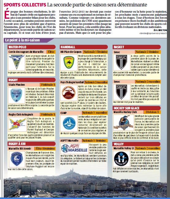 SPORTS DES CLUBS DE  MARSEILLE OU DE SA PERIPHERIE ........... - Page 2 6623063730