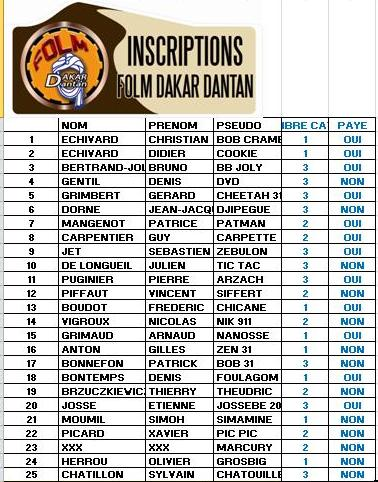 FOLM DAKAR DANTAN - Page 2 664948LISTE12