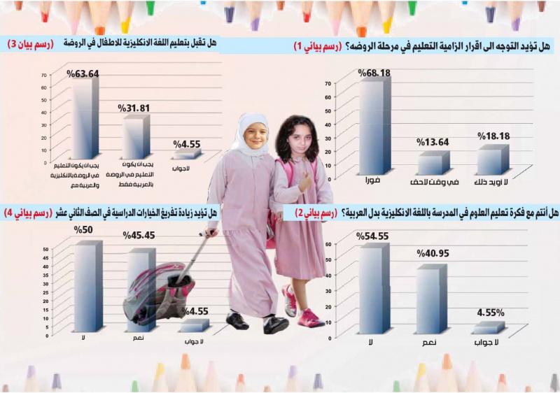 ملف :أزمة التعليم في الكويت 665840Pictures20120402ee185beecec44736bcd3b596a917dbf3