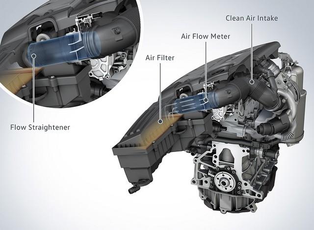 Les mesures techniques des moteurs diesel EA 189 concernés présentées à l'Autorité Fédérale Allemande des Transports (KBA) 665906md16tdiengineea189flowstraightener1