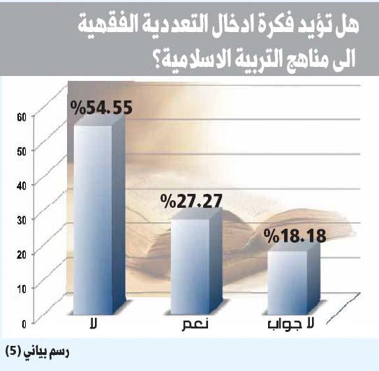 ملف :أزمة التعليم في الكويت 693486Pictures20120402d383236c312e473fa89dd010dca11990