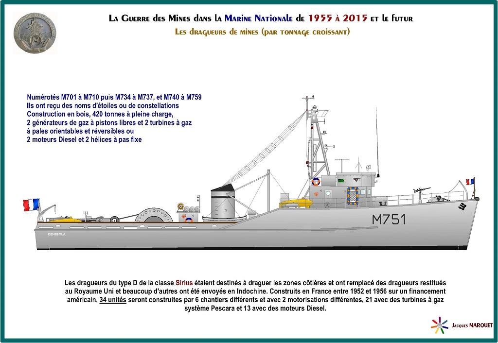 [Les différents armements de la Marine] La guerre des mines - Page 3 699074GuerredesminesPage20