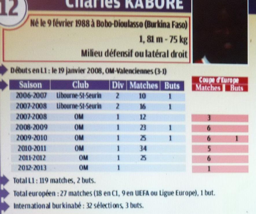 ENCORE UN CHARLES...KABORE - Page 7 699955CopiedePhoto018