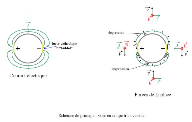 2011: le 28/10 à vers 6h00 - Un engin de grande taille - Mairé-Levescault (79)  - Page 3 706655davB6