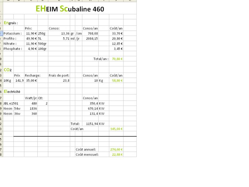 Scubaline 460 picard's amazonia 720746Sanstitre