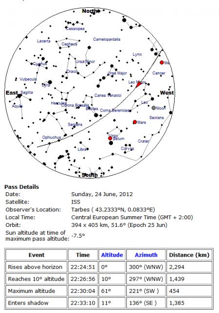 2012: le 24/06 à 22h40 - Lumière étrange dans le ciel  - Tarbes (65)  735075Chiroulet1