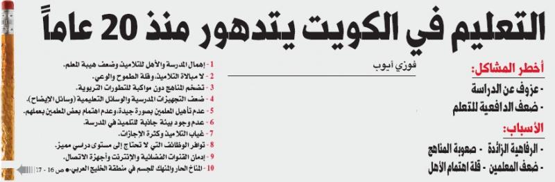 ملف :أزمة التعليم في الكويت 73762104042012040420128