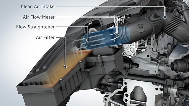 Les mesures techniques des moteurs diesel EA 189 concernés présentées à l'Autorité Fédérale Allemande des Transports (KBA) 738940md16tdiengineea189flowstraightener2
