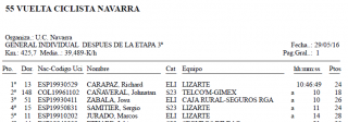 Rider data - Page 37 741894Navarra
