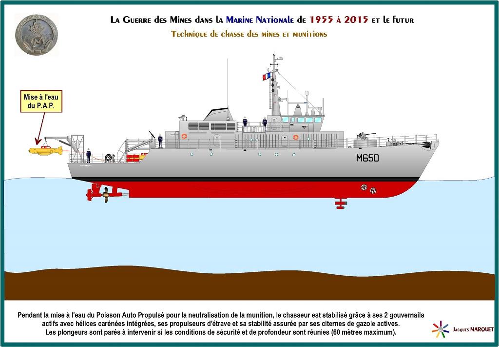 [Les différents armements de la Marine] La guerre des mines - Page 3 756779GuerredesminesPage32