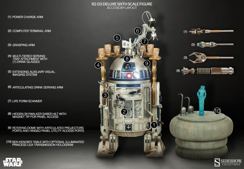 Sideshow - R2-D2 Deluxe Sixth Squale Figure 7581302172r2d2deluxe011