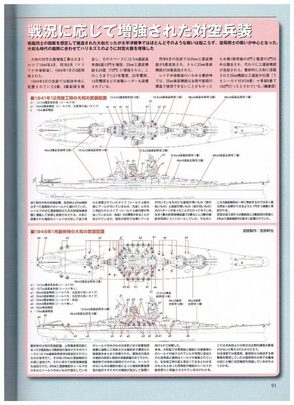 Yamato 1/700 fuji, PE,Pont en bois et babioles - Page 7 770274274441001