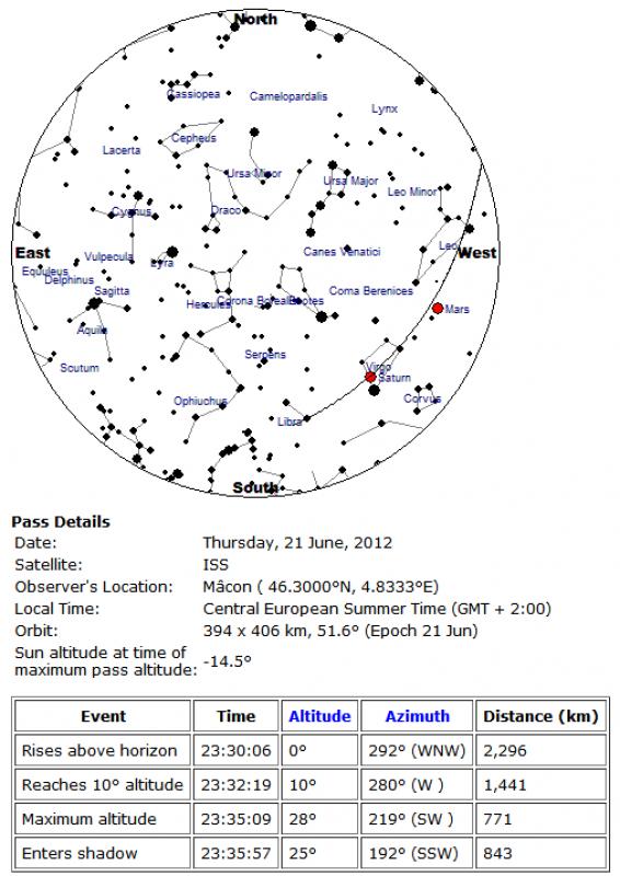 2012: le 21/06 à 23h29 - Lumière étrange dans le ciel  - mâcon (71)  770753florent01211
