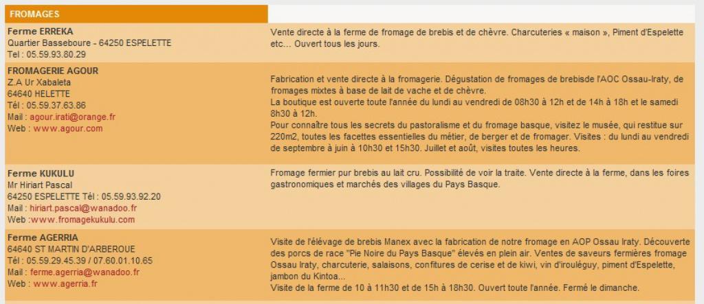 Préparation - LES PYRÉNÉES D'OUEST EN EST-10 jours en Sept 2012 786341VIsitefermesbasques
