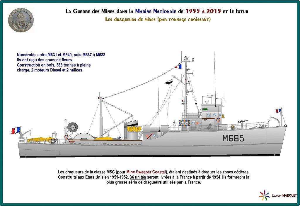 [Les différents armements de la Marine] La guerre des mines - Page 3 804474GuerredesminesPage19