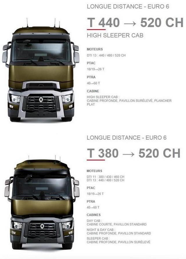 Nouvelle gamme Renault Trucks 805552NouveauRenaultTrucks1