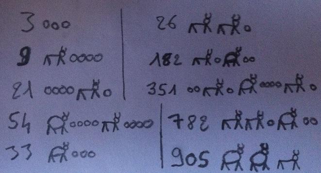 [Enigme] Système de comptage préhistorique 820500IMG0239