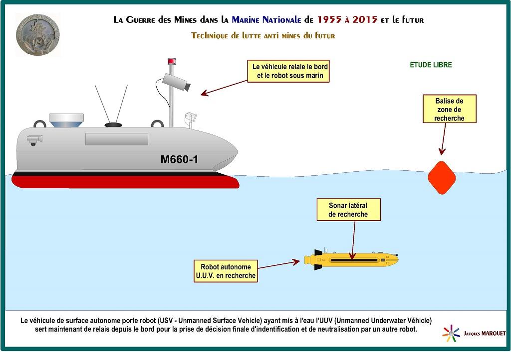 [Les différents armements de la Marine] La guerre des mines - Page 3 836058GuerredesminesPage41