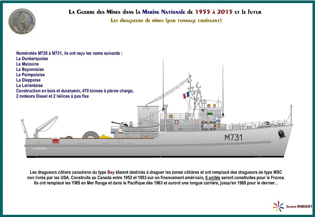 [Les différents armements de la Marine] La guerre des mines - Page 3 841301GuerredesminesPage21