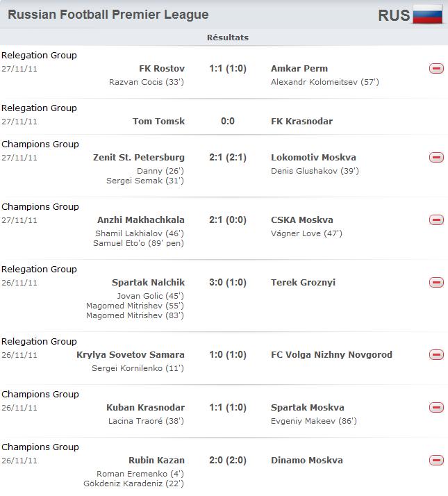 Championnat Russe [2018-2019] - Page 4 843361russiersultat