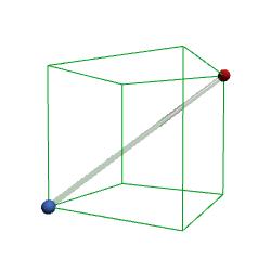 [ ARCHICAD-OBJETS GDL ] TUTO PARTICIPATIF 846532132