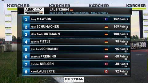 [F3] Mick Schumacher 863410mick4