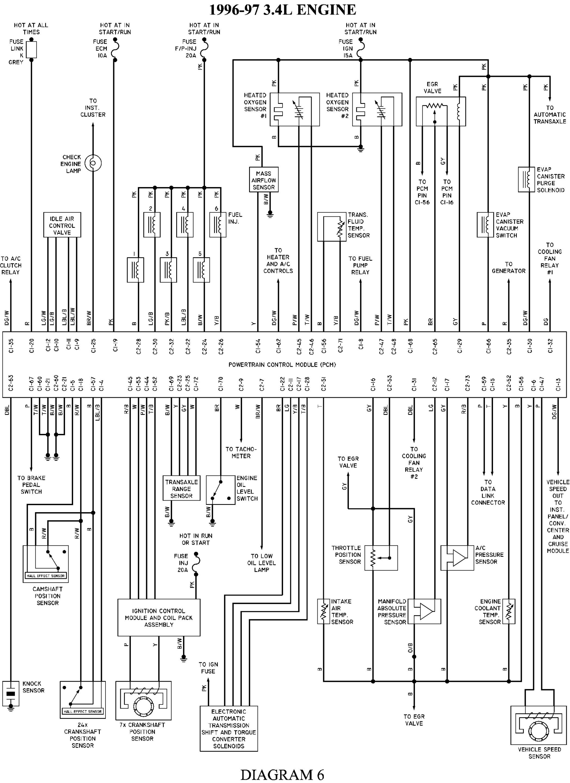 Refroidissement Pontiac/Chevrolet 3L4 879522schmaelecmoteur34