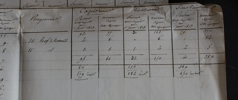 la campagne de 1813 en Saxe 880278IMG4706