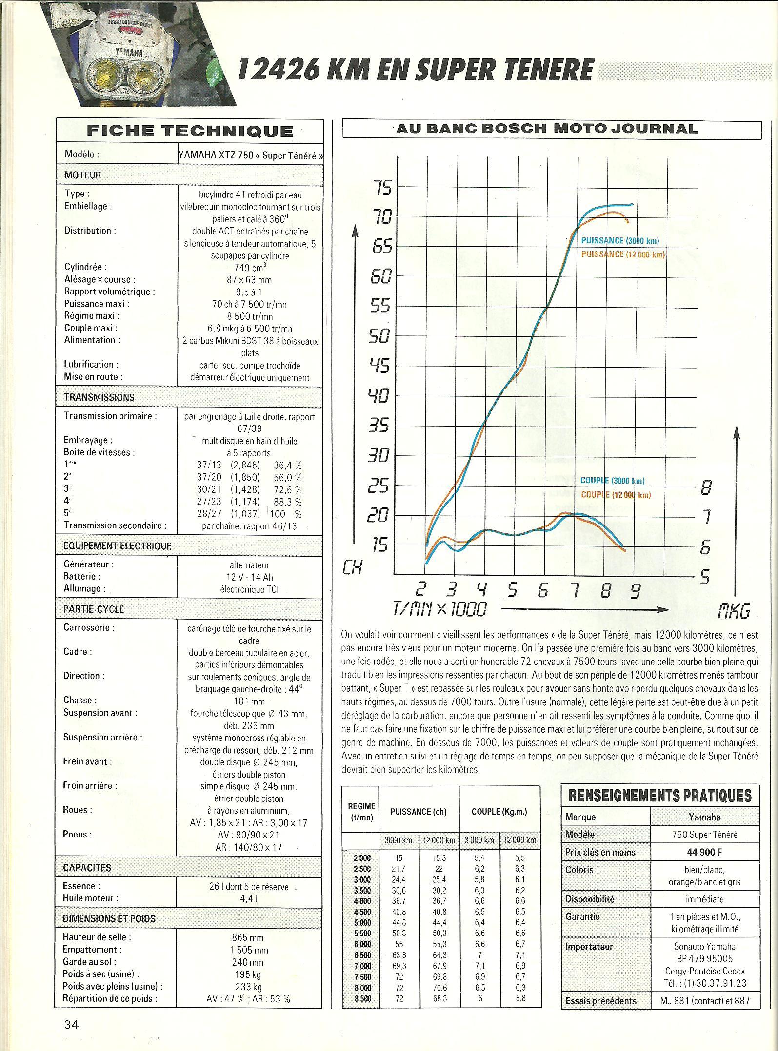 Essai longue durée 12'426km en Super ténéré 750 le 25 Mai 1989 880479p18001