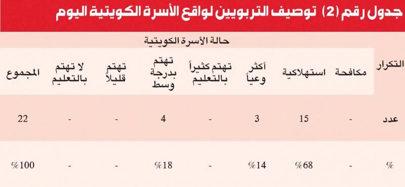 ملف :أزمة التعليم في الكويت 889486Pictures20120403b5e46168b8424d82a4db40ef3db1b8b3