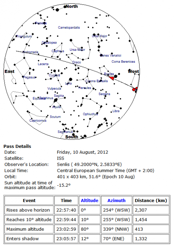 2012: le 10/08 vers 23h00  -  - Senlis (60)  891799jpp601